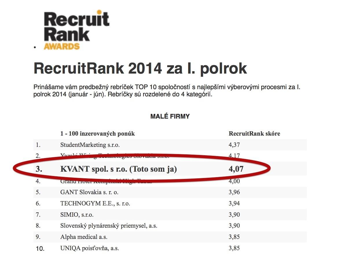 Recruit Rank LUKO 3 miesto za 1.polrok 2014